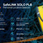 PLB_infographic_v2_Solo_Li-768x402