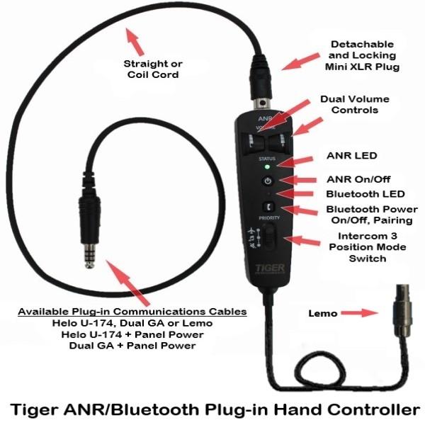 tiger-anr-bluetooth-helmet-communication controller